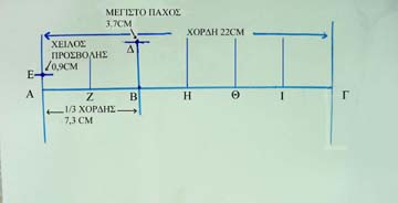 sxhma5teliko1