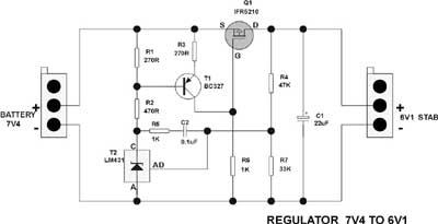 plan-regulator